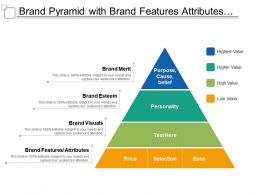 Brand Pyramid With Brand Features Attributes Esteem Merit And Visuals
