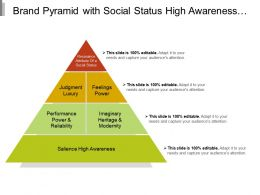 Brand Pyramid With Social Status High Awareness Power Reliability And Modernity