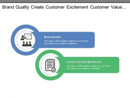 Brand Quality Create Customer Excitement Customer Value Service Pricing