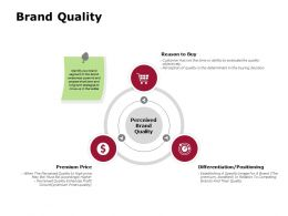 Brand Quality Perceived Brand Quality Ppt Powerpoint Presentation File Icon
