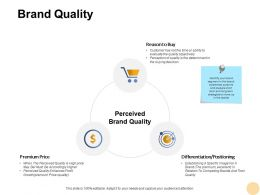 Brand Quality Perceived Ppt Powerpoint Presentation Pictures Background Image