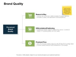 Brand Quality Positioning Ppt Powerpoint Presentation File Portrait