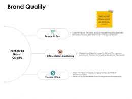 Brand Quality Positioning Ppt Powerpoint Presentation Show Icons