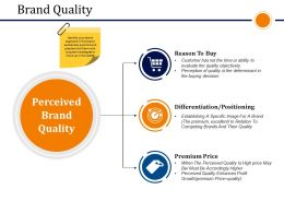 Brand Quality Presentation Pictures
