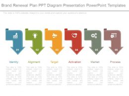 Brand Renewal Plan Ppt Diagram Presentation Powerpoint Templates