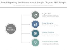 Brand Reporting And Measurement Sample Diagram Ppt Sample