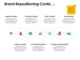 Brand Repositioning Contd Technology Ppt Powerpoint Presentation Show
