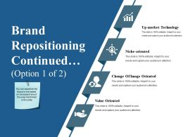 Brand Repositioning Continued Ppt Presentation Examples Template 1
