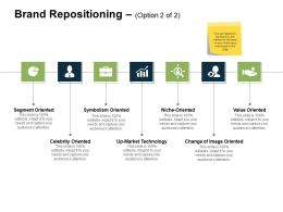 Brand Repositioning Option Technology Ppt Powerpoint Presentation Layouts Grid