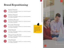 Brand Repositioning Oriented Ppt Powerpoint Presentation Outline