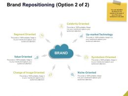 Brand Repositioning Oriented Ppt Powerpoint Presentation Slides
