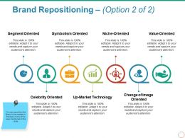 Brand Repositioning Ppt Images Gallery