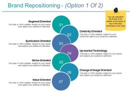 Brand Repositioning Ppt Sample Presentations