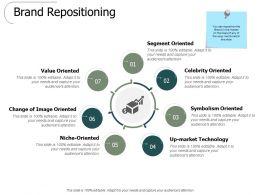 Brand Repositioning Segment Ppt Powerpoint Presentation Slides Template