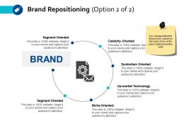 Brand Repositioning Symbolism Oriented B211 Ppt Powerpoint Presentation File Pictures