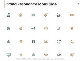 Brand Resonance Powerpoint Presentation Slides