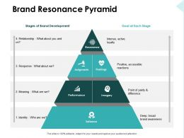 Brand Resonance Pyramid Judgments Ppt Powerpoint Presentation Outline Vector