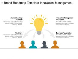 Brand Roadmap Template Innovation Management Processes Business Advertising Cpb