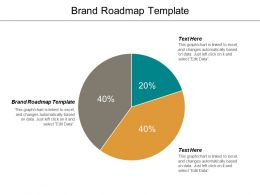 Brand Roadmap Template Ppt Powerpoint Presentation File Example Cpb
