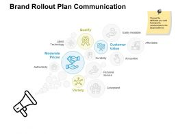 Brand Rollout Plan Communication Ppt Powerpoint Presentation Model