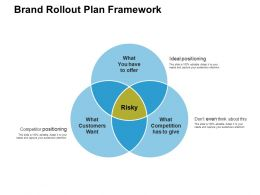 Brand Rollout Plan Framework Ppt Powerpoint Presentation Graphics