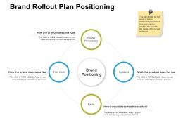 Brand Rollout Plan Positioning Ppt Powerpoint Presentation Pictures