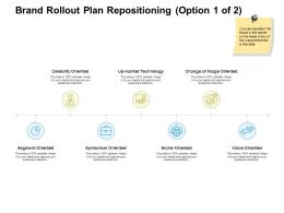Brand Rollout Plan Repositioning Oriented Ppt Powerpoint Graphics