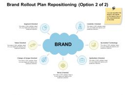 Brand Rollout Plan Repositioning Value Ppt Powerpoint Ideas
