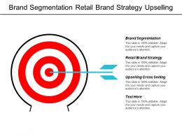 Brand Segmentation Retail Brand Strategy Upselling Cross Selling Cpb