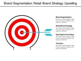 Brand Segmentation Retail Brand Strategy Upselling Cross Selling Cpb