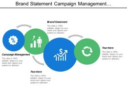 Brand Statement Campaign Management Operational Metrics Baseline Retail Management