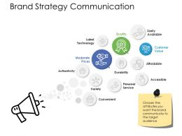 Brand Strategy Communication Ppt Powerpoint Presentation Model