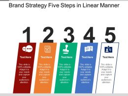 Brand Strategy Five Steps In Linear Manner