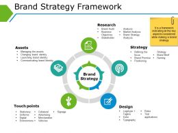 Brand Strategy Framework Powerpoint Slide Templates