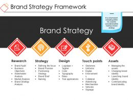 Brand Strategy Framework Powerpoint Slides Design