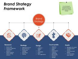 Brand Strategy Framework Ppt Example Professional