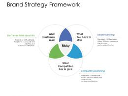 Brand Strategy Framework Ppt Powerpoint Presentation Pictures