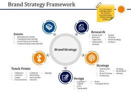Brand Strategy Framework Presentation Powerpoint Templates