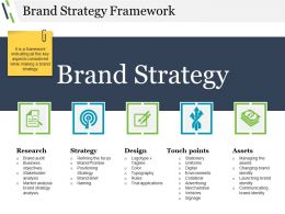 Brand Strategy Framework Presentation Visuals
