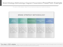 Brand Strategy Methodology Diagram Presentation Powerpoint Example