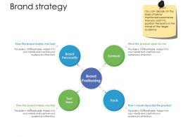 Brand Strategy Personality Ppt Powerpoint Presentation Portfolio