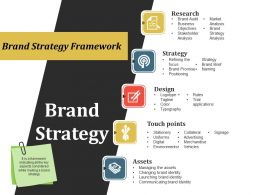 Brand Strategy Ppt Background Template