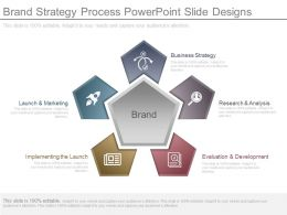 Brand Strategy Process Powerpoint Slide Designs