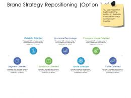 Brand Strategy Repositioning Oriented Ppt Powerpoint Outline