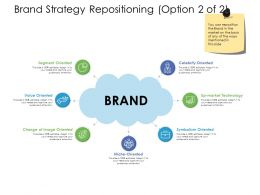 Brand Strategy Repositioning Value Ppt Powerpoint Infographic
