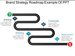 Brand Strategy Roadmap Example Of Ppt