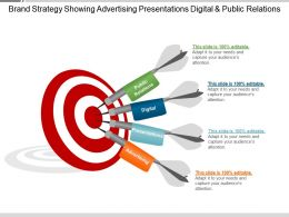 Brand Strategy Showing Advertising Presentations Digital And Public Relations