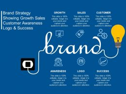 Brand Strategy Showing Growth Sales Customer Awareness Logo And Success