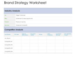 Brand Strategy Worksheet Ppt Powerpoint Presentation Model