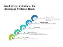 Brand Strength Strategies For Maximizing Customer Reach